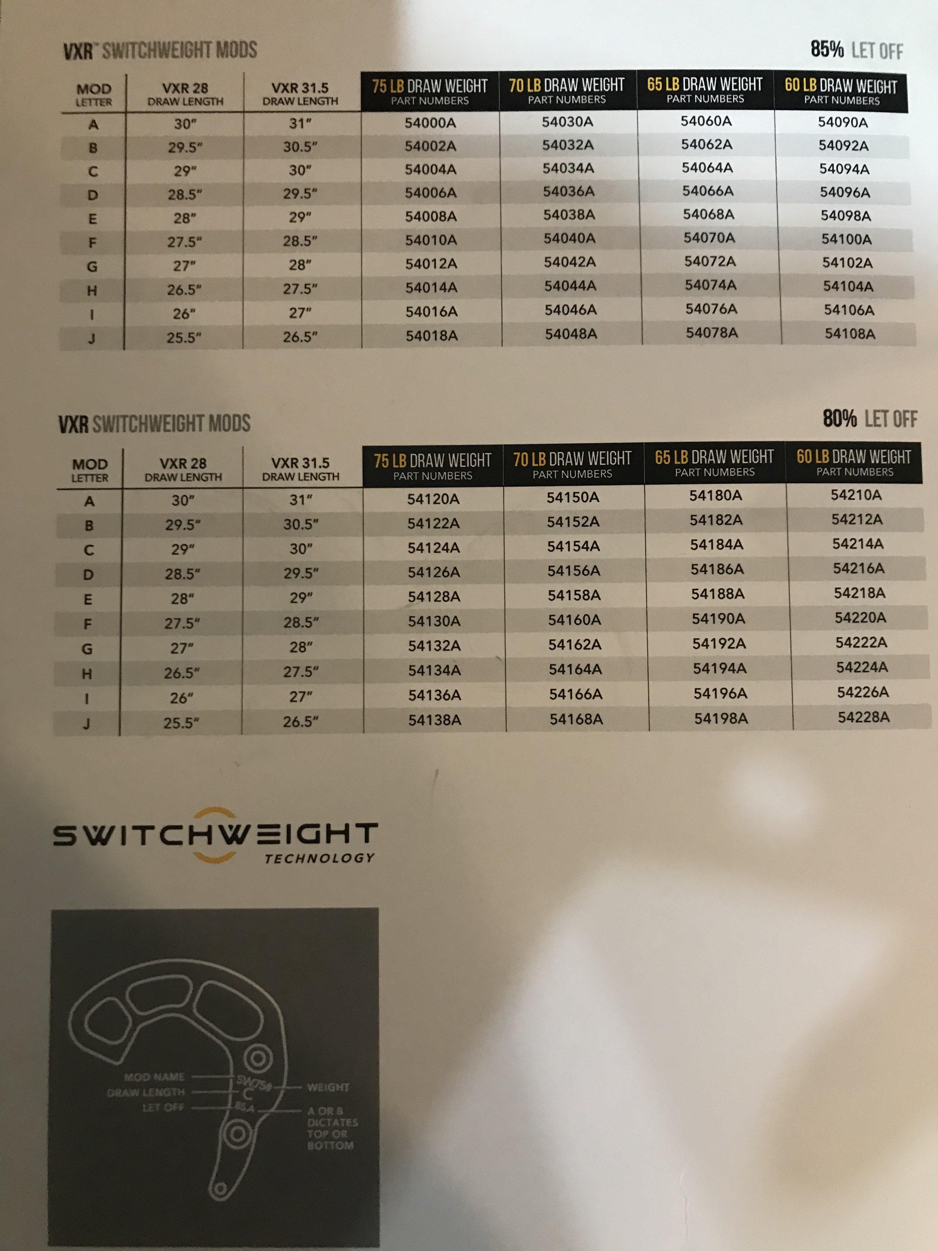 85/% Let Off Black E Mod Brand New Mathews Vertix // VXR Mod 60#